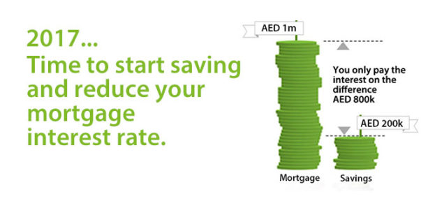 HomeMatters Reduce your Mortgage